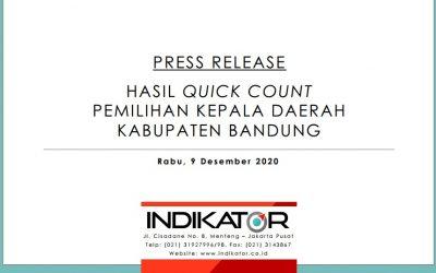 Hasil Quick Count Pilkada Kabupaten Bandung