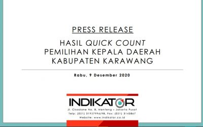 Hasil Quick Count Pilkada Kab. Karawang