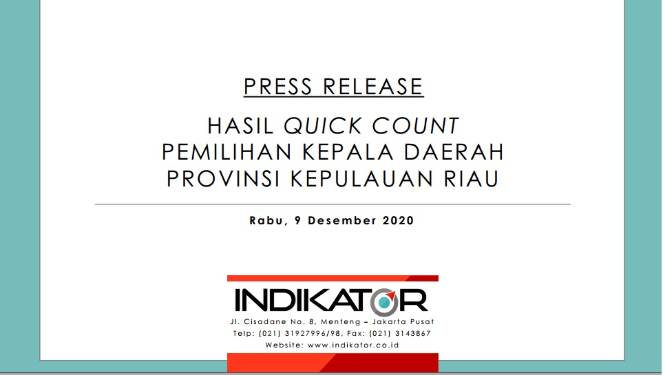 Hasil Quick Count Pilkada Prov. Kepulauan Riau
