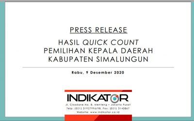 Hasil Quick Count Pilkada Kabupaten Simalungun