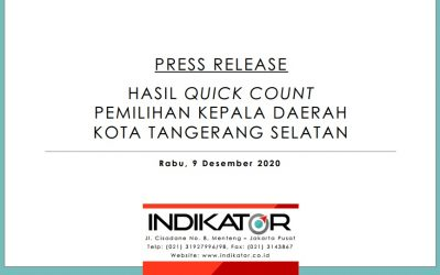Hasil Quick Count Pilkada Kota Tangerang Selatan
