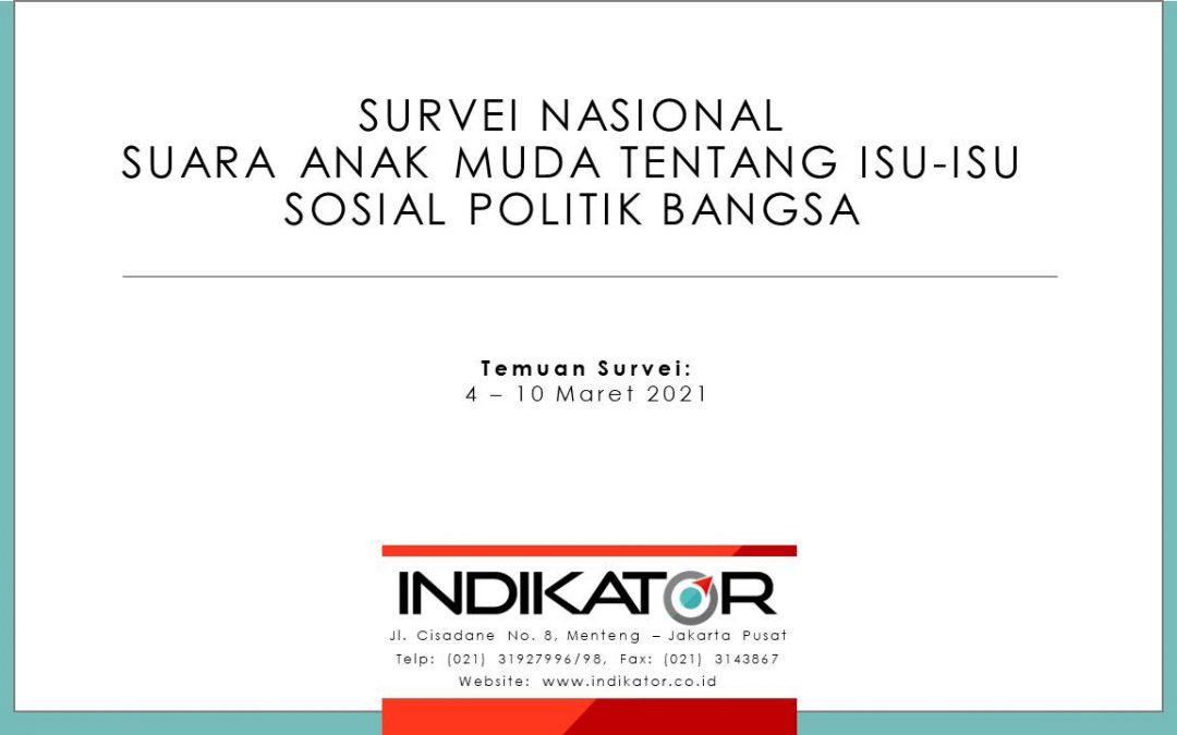 Rilis Survei Indikator 21 Maret 2021