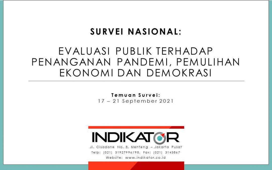Rilis Survei Indikator 26 September 2021